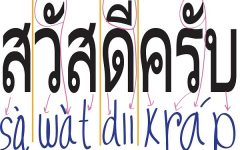 The Positives & Negatives of Learning Thai at a Language School